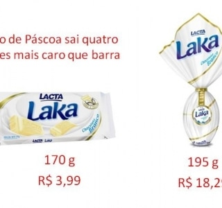 Ovo de Páscoa custa 4X mais que barra de chocolate
